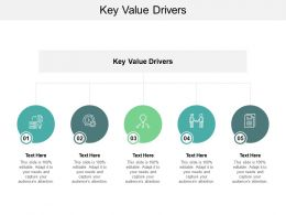 Key Value Drivers Ppt Powerpoint Presentation Pictures Topics Cpb
