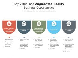 Key Virtual And Augmented Reality Business Opportunities