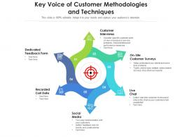 Key Voice Of Customer Methodologies And Techniques