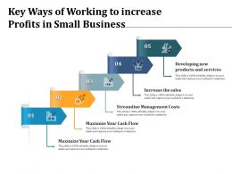 Key Ways Of Working To Increase Profits In Small Business