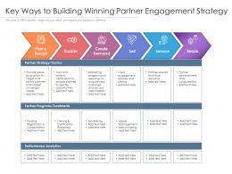 Key Ways To Building Winning Partner Engagement Strategy