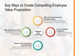 Key Ways To Create Compelling Employee Value Proposition