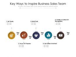 Key Ways To Inspire Business Sales Team