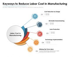 Key Ways To Reduce Labor Cost In Manufacturing