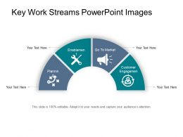 Key Work Streams Powerpoint Images
