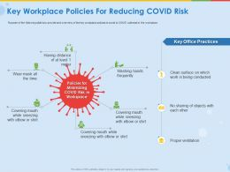 Key Workplace Policies For Reducing Covid Risk Frequently Ppt Inspiration