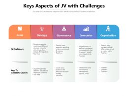 Keys Aspects Of JV With Challenges