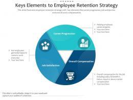 Keys Elements To Employee Retention Strategy