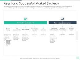 Keys For A Successful Market Strategy Reseller Enablement Strategy Ppt Formats