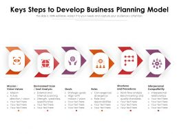 Keys Steps To Develop Business Planning Model