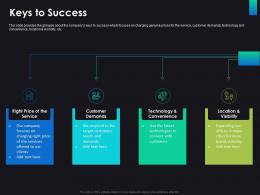 Keys To Success Consulting Ppt Download