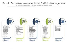 Keys To Successful Investment And Portfolio Management