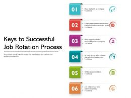 Keys To Successful Job Rotation Process
