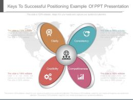 Keys To Successful Positioning Example Of Ppt Presentation