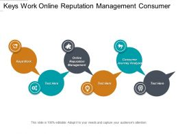 Keys Work Online Reputation Management Consumer Journey Analysis Cpb