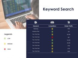 Keyword Search Global Traffic Ppt Powerpoint Presentation Show Rules