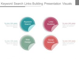 Keyword Search Links Building Presentation Visuals