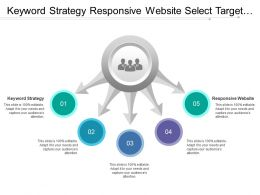 Keyword Strategy Responsive Website Select Target Market Marketing Objectives