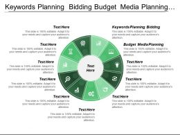 Keywords Planning Bidding Budget Media Planning Campaign Design