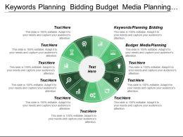keywords_planning_bidding_budget_media_planning_campaign_design_Slide01