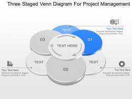 kg Three Staged Venn Diagram For Project Management Powerpoint Template