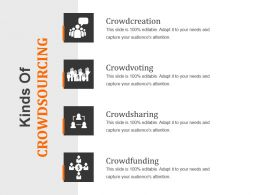 Kinds Of Crowdfunding Powerpoint Slide Backgrounds