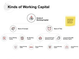 Kinds Of Working Capital Basic Of Concept Planning Ppt Powerpoint Presentation Master Slide