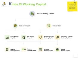Kinds Of Working Capital Gross K257 Ppt Powerpoint Presentation File Formats