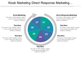 Kiosk Marketing Direct Response Marketing Customer Prospect Catalog Marketing