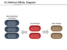 Kj Method Affinity Diagram Ppt Icon