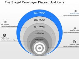 kl Five Staged Core Layer Diagram And Icons Powerpoint Template