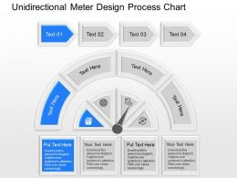 kl Unidirectional Meter Design Process Chart Powerpoint Template