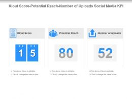 Klout Score Potential Reach Number Of Uploads Social Media Kpi Ppt Slide