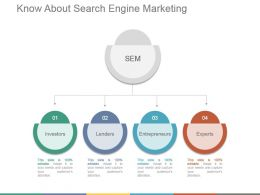 Know About Search Engine Marketing Powerpoint Templates