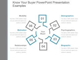 Know Your Buyer Powerpoint Presentation Examples