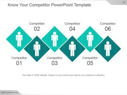 Know Your Competitor Powerpoint Template