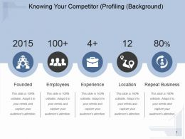 Knowing Your Competitor Profiling Background Ppt Example 2015