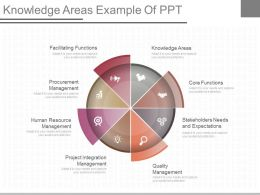 Knowledge Areas Example Of Ppt