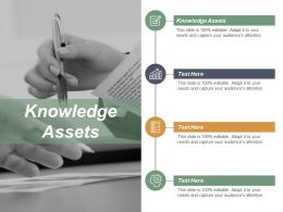 Knowledge Assets Ppt Powerpoint Presentation Ideas Background Image Cpb