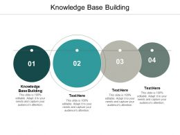 Knowledge Base Building Ppt Powerpoint Presentation Slides Infographics Cpb