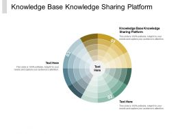 Knowledge Base Knowledge Sharing Platform Ppt Powerpoint Presentation Outline Slideshow Cpb