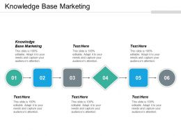 Knowledge Base Marketing Ppt Powerpoint Presentation Professional Cpb