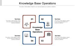 Knowledge Base Operations Ppt Powerpoint Presentation Ideas Deck Cpb