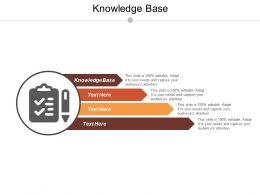 Knowledge Base Ppt Powerpoint Presentation File Designs Download Cpb