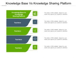 Knowledge Base Vs Knowledge Sharing Platform Ppt Powerpoint Presentation Pictures Example Topics Cpb
