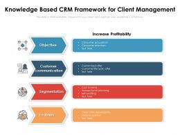 Knowledge Based CRM Framework For Client Management