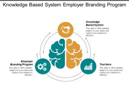 Knowledge Based System Employer Branding Program Content Marketing Strategy Cpb