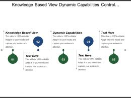 Knowledge Based View Dynamic Capabilities Control Resource Flows