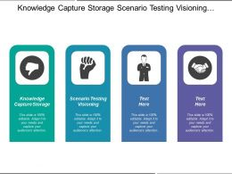 Knowledge Capture Storage Scenario Testing Visioning Collaboration Mechanisms