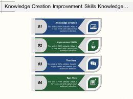 Knowledge Creation Improvement Skills Knowledge Planning Strategic Objectives